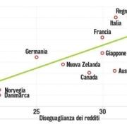 """""""I migliori scappano e gli incompetenti comandano: la Sardegna tra la curva del Grande Gatsby e il principio di Peter"""", di Fabrizio Palazzari"""