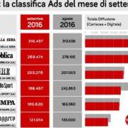 """Ci scrive Sandro Usai: """"Far pagare il conto della crisi ai giornalisti non risolverà la crisi dei giornali"""""""